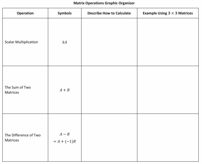 Eureka Math Precalculus Module 2 Lesson 2 Exercise Answer Key 12