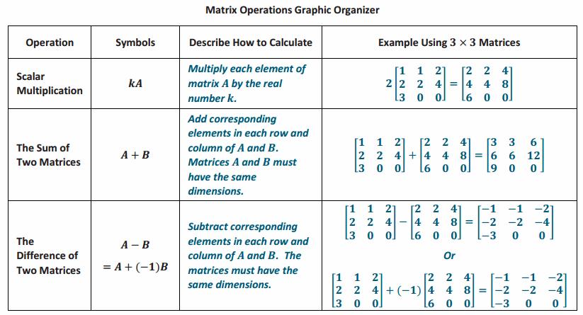 Eureka Math Precalculus Module 2 Lesson 2 Exercise Answer Key 13