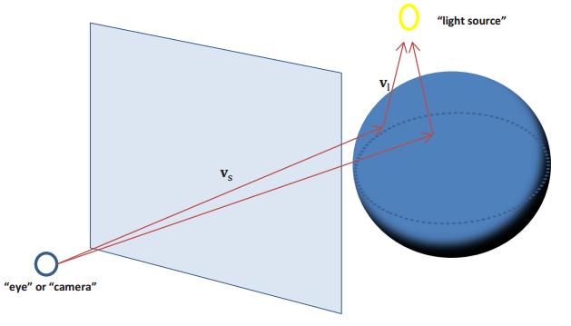 Eureka Math Precalculus Module 2 Lesson 25 Problem Set Answer Key 3