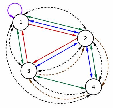 Eureka Math Precalculus Module 2 Lesson 3 Exercise Answer Key 1