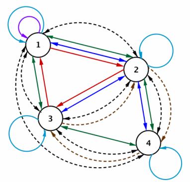 Eureka Math Precalculus Module 2 Lesson 3 Exercise Answer Key 18