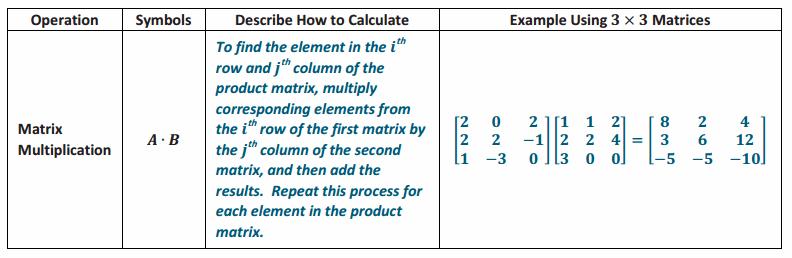 Eureka Math Precalculus Module 2 Lesson 3 Exercise Answer Key 21
