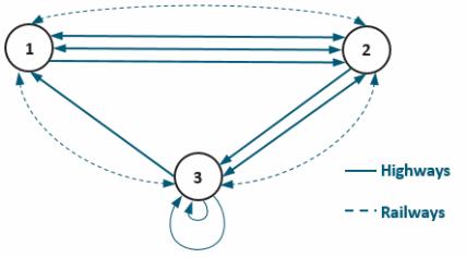 Eureka Math Precalculus Module 2 Lesson 3 Exit Ticket Answer Key 25