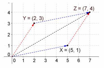 Eureka Math Precalculus Module 2 Lesson 5 Exercise Answer Key 16