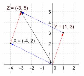 Eureka Math Precalculus Module 2 Lesson 5 Exercise Answer Key 17