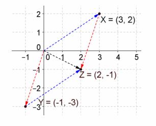 Eureka Math Precalculus Module 2 Lesson 5 Exercise Answer Key 18