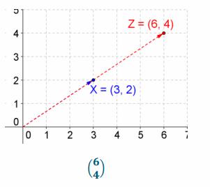 Eureka Math Precalculus Module 2 Lesson 5 Exercise Answer Key 19
