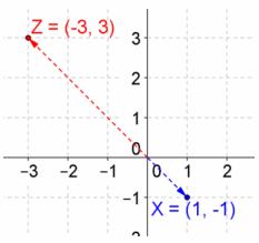 Eureka Math Precalculus Module 2 Lesson 5 Exercise Answer Key 21