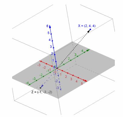 Eureka Math Precalculus Module 2 Lesson 5 Exercise Answer Key 27