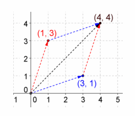 Eureka Math Precalculus Module 2 Lesson 5 Exit Ticket Answer Key 29