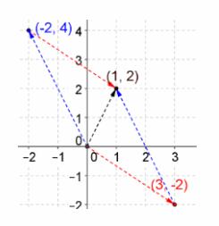Eureka Math Precalculus Module 2 Lesson 5 Exit Ticket Answer Key 31