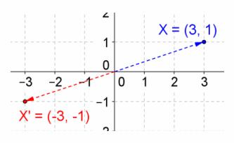 Eureka Math Precalculus Module 2 Lesson 5 Exit Ticket Answer Key 32
