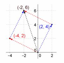 Eureka Math Precalculus Module 2 Lesson 5 Problem Set Answer Key 34