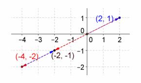 Eureka Math Precalculus Module 2 Lesson 5 Problem Set Answer Key 35