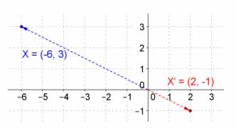Eureka Math Precalculus Module 2 Lesson 5 Problem Set Answer Key 37.2