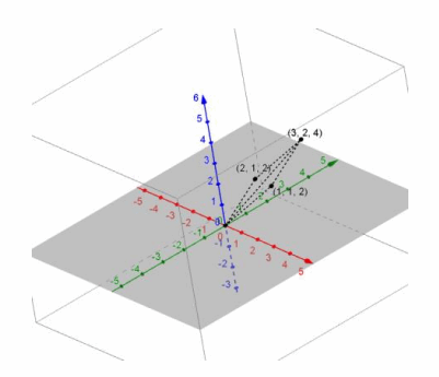Eureka Math Precalculus Module 2 Lesson 5 Problem Set Answer Key 41