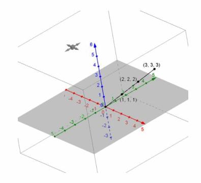 Eureka Math Precalculus Module 2 Lesson 5 Problem Set Answer Key 42