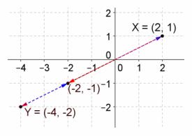Eureka Math Precalculus Module 2 Lesson 5 Problem Set Answer Key 52