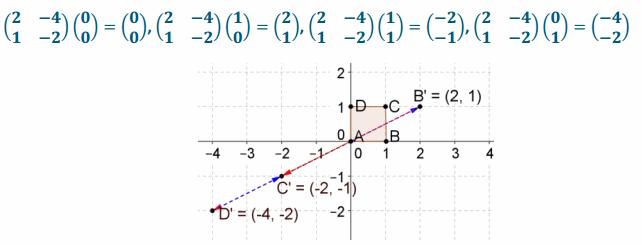 Eureka Math Precalculus Module 2 Lesson 5 Problem Set Answer Key 53