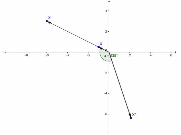 Eureka Math Precalculus Module 2 Lesson 8 Exit Ticket Answer Key 18
