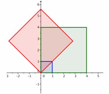 Eureka Math Precalculus Module 2 Lesson 8 Exploratory Challenge Answer Key 10