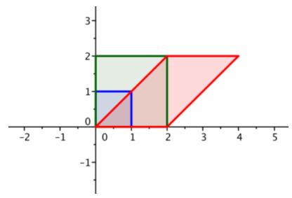 Eureka Math Precalculus Module 2 Lesson 8 Exploratory Challenge Answer Key 12