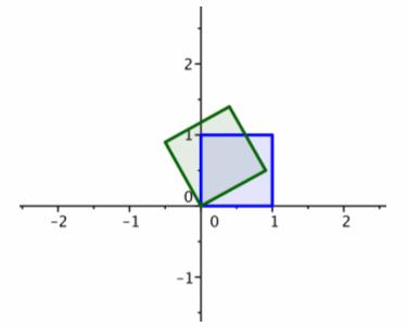 Eureka Math Precalculus Module 2 Lesson 8 Exploratory Challenge Answer Key 14