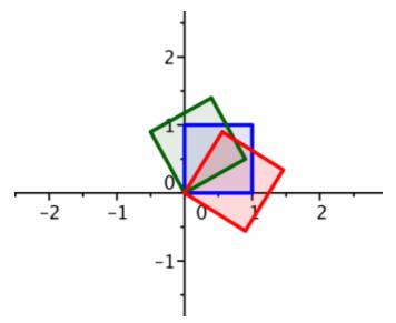 Eureka Math Precalculus Module 2 Lesson 8 Exploratory Challenge Answer Key 15