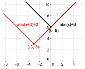 Eureka Math Precalculus Module 3 Lesson 16 Problem Set Answer Key 1