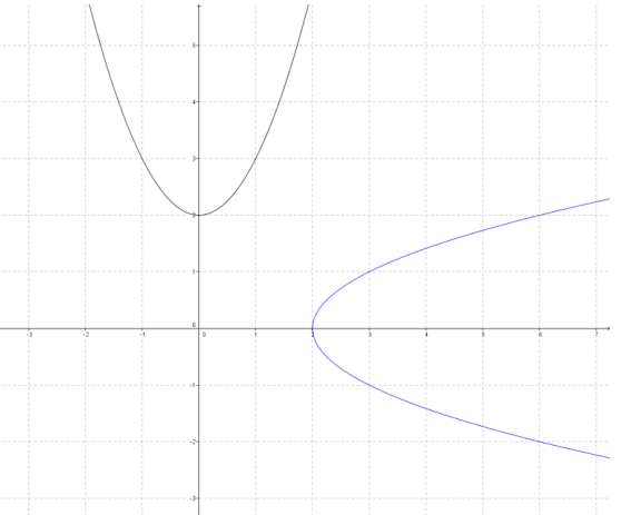 Eureka Math Precalculus Module 3 Lesson 18 Problem Set Answer Key 16