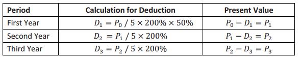 Eureka Math Precalculus Module 3 Lesson 18 Problem Set Answer Key 23