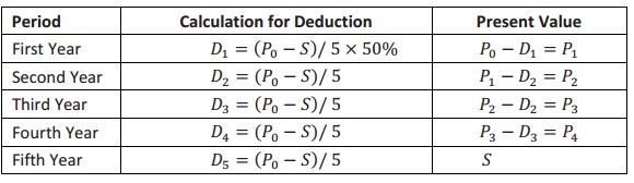 Eureka Math Precalculus Module 3 Lesson 18 Problem Set Answer Key 28