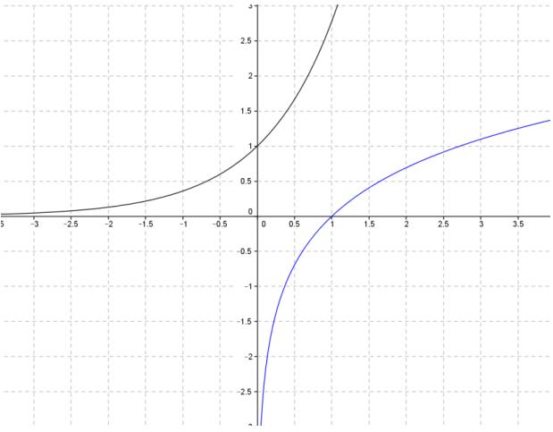Eureka Math Precalculus Module 3 Lesson 18 Problem Set Answer Key 8