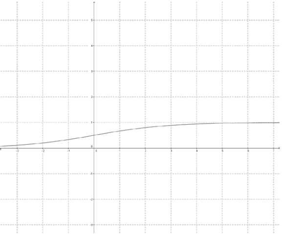 Eureka Math Precalculus Module 3 Lesson 18 Problem Set Answer Key 9
