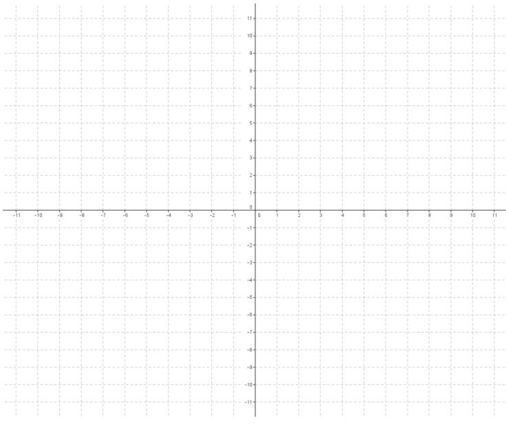 Eureka Math Precalculus Module 3 Lesson 19 Exit Ticket Answer Key 1