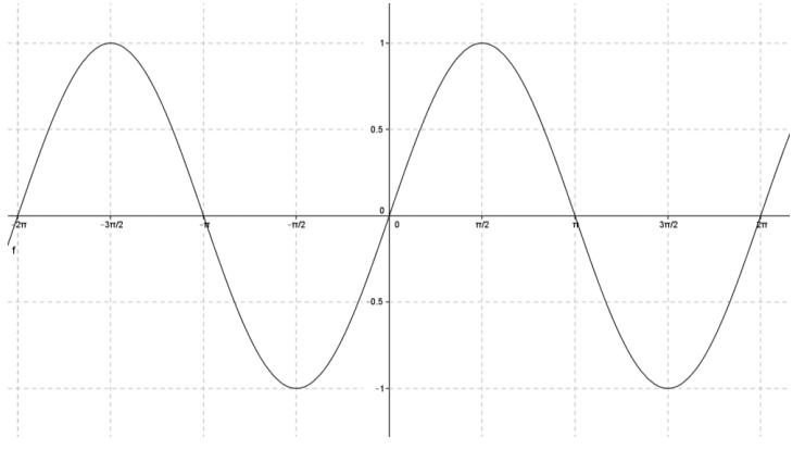 Eureka Math Precalculus Module 3 Lesson 19 Problem Set Answer Key 1