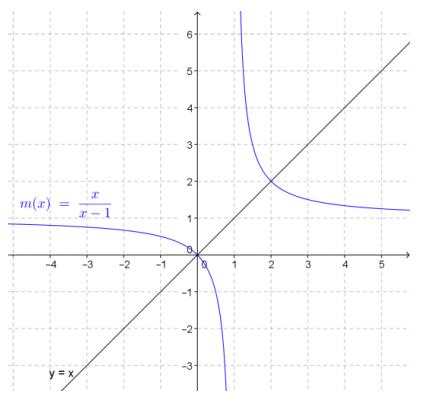 Eureka Math Precalculus Module 3 Lesson 20 Problem Set Answer Key 1
