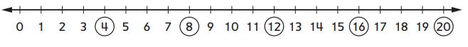 Everyday Math Grade 1 Home Link 3.10 Answer Key 2