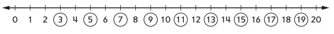 Everyday Math Grade 1 Home Link 3.10 Answer Key 3