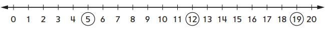 Everyday Math Grade 1 Home Link 3.10 Answer Key 4