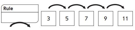 Everyday Math Grade 1 Home Link 3.10 Answer Key 5