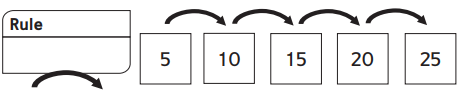 Everyday Math Grade 1 Home Link 3.10 Answer Key 6