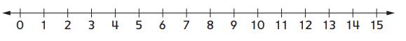 Everyday Math Grade 1 Home Link 3.6 Answer Key 1
