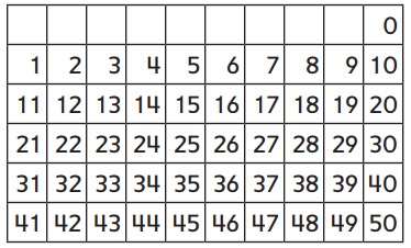 Everyday Math Grade 1 Home Link 3.8 Answer Key 1