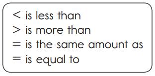 Everyday Math Grade 1 Home Link 5.4 Answer Key 3