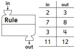 Everyday Math Grade 1 Home Link 7.9 Answer Key 1