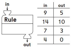 Everyday Math Grade 1 Home Link 7.9 Answer Key 2