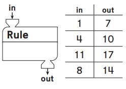 Everyday Math Grade 1 Home Link 7.9 Answer Key 3