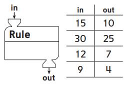 Everyday Math Grade 1 Home Link 7.9 Answer Key 4