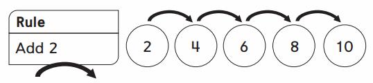 Everyday Math Grade 2 Home Link 2.12 Answer Key 50.5